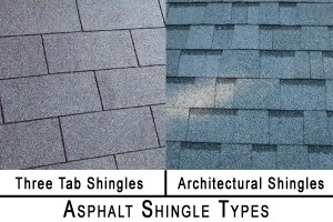 Architectural shingles are quick and easy way to boost curb appeal.